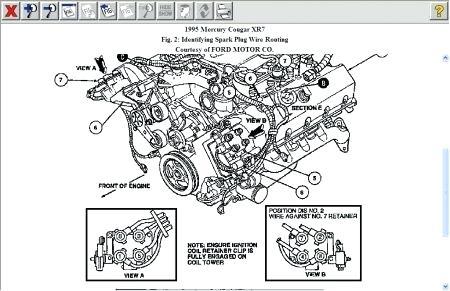 1995 Mercury Grand Marquis Engine Diagram - Automobile ...