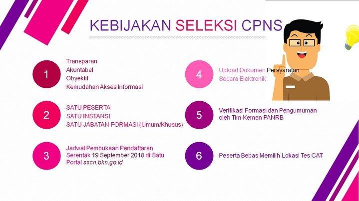 Kebijakan Seleksi Penerimaan CPNS 2018