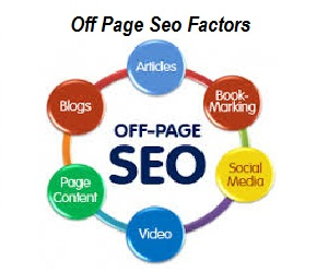 Off Page Seo Factors You Must Use After Publish Posts