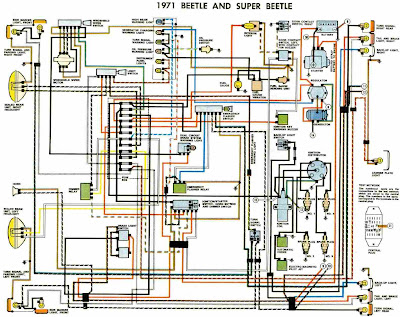 VW Beetle and Super Beetle 1971 Electrical Wiring Diagram ...