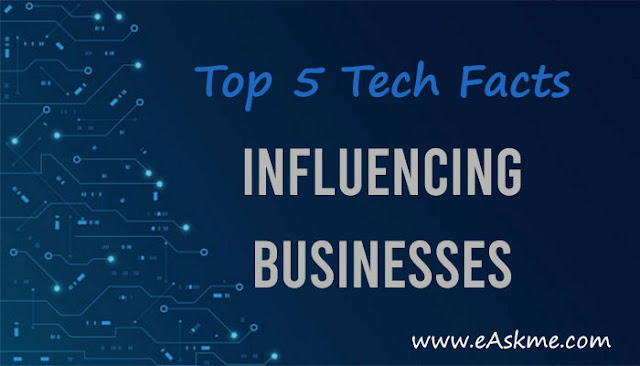 Explained: Top 5 Tech Facts Influencing Businesses in 2020: eAskme