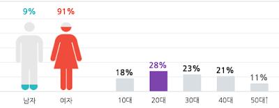 Screen%2BShot%2B2016-07-26%2Bat%2B11.55.
