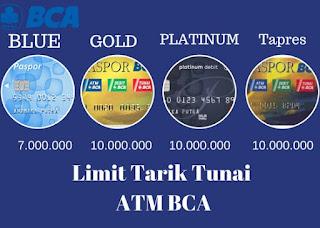 Maksimal Tarik Tuna BCA