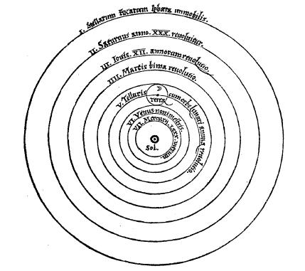Modelo heliocéntrico de Copérnco