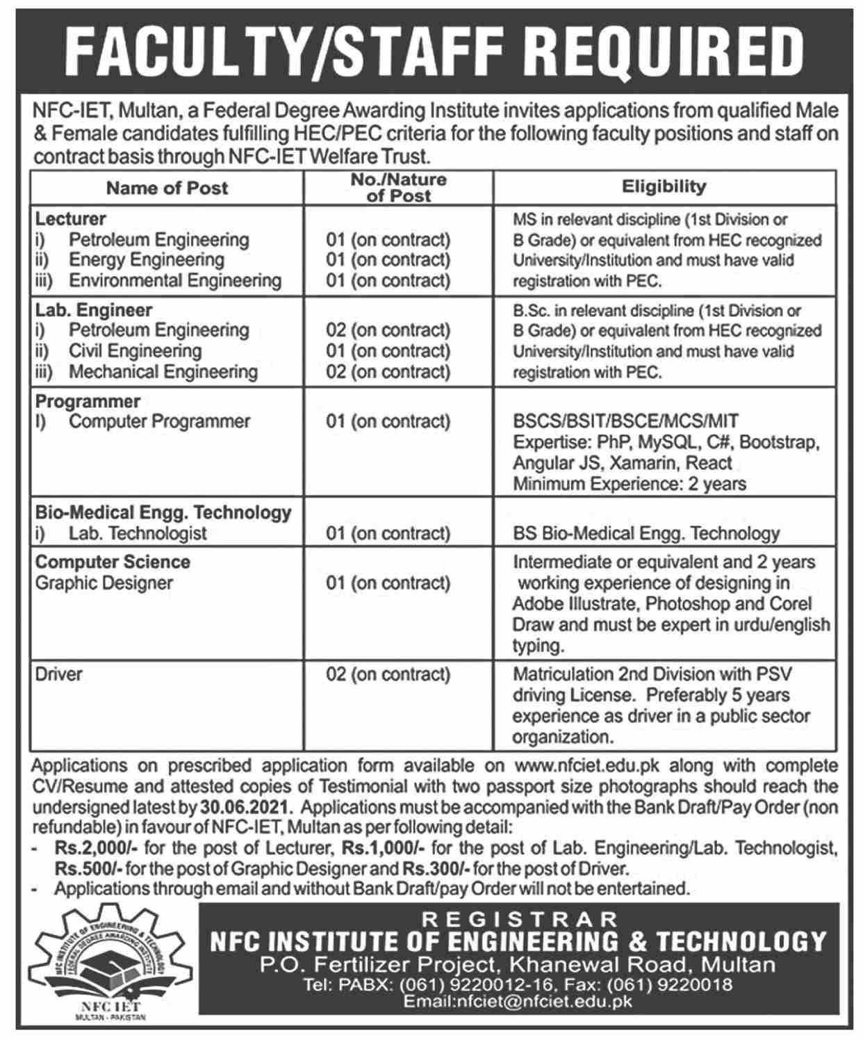 www.nfciet.edu.pk Jobs 2021 - NFC Institute of Engineering & Technology Jobs 2021 in Pakistan