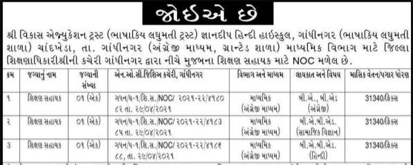Laghumati School Chandkheda Recruitment 2021