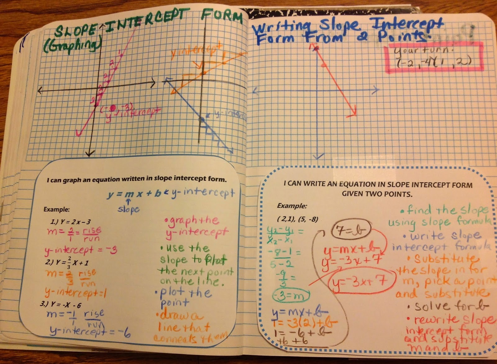 Equation freak slope interactive notebook pages equation freak falaconquin