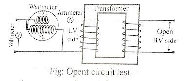 transformer open circuit test