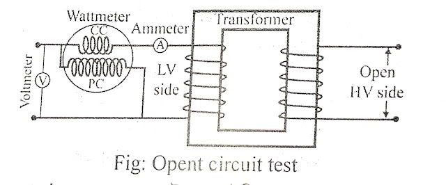 The Transformer | Open Circuit Test | Short Circuit Test With Result