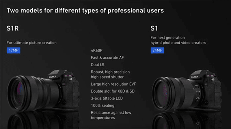 the differences of each camera!