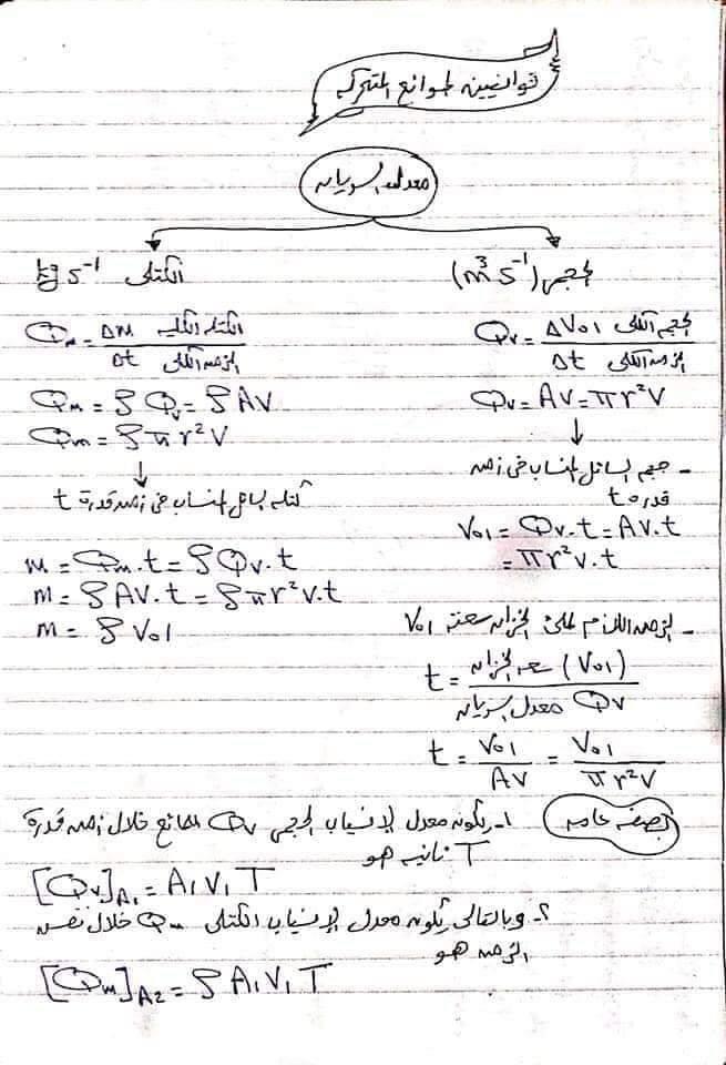 ملخص قوانين الفيزياء تانية ثانوي في 10 ورقات فقط 7