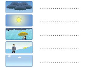 gambar keadaan cuaca