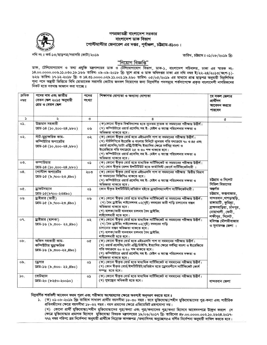 বাংলাদেশ ডাক বিভাগ নিয়োগ 2019