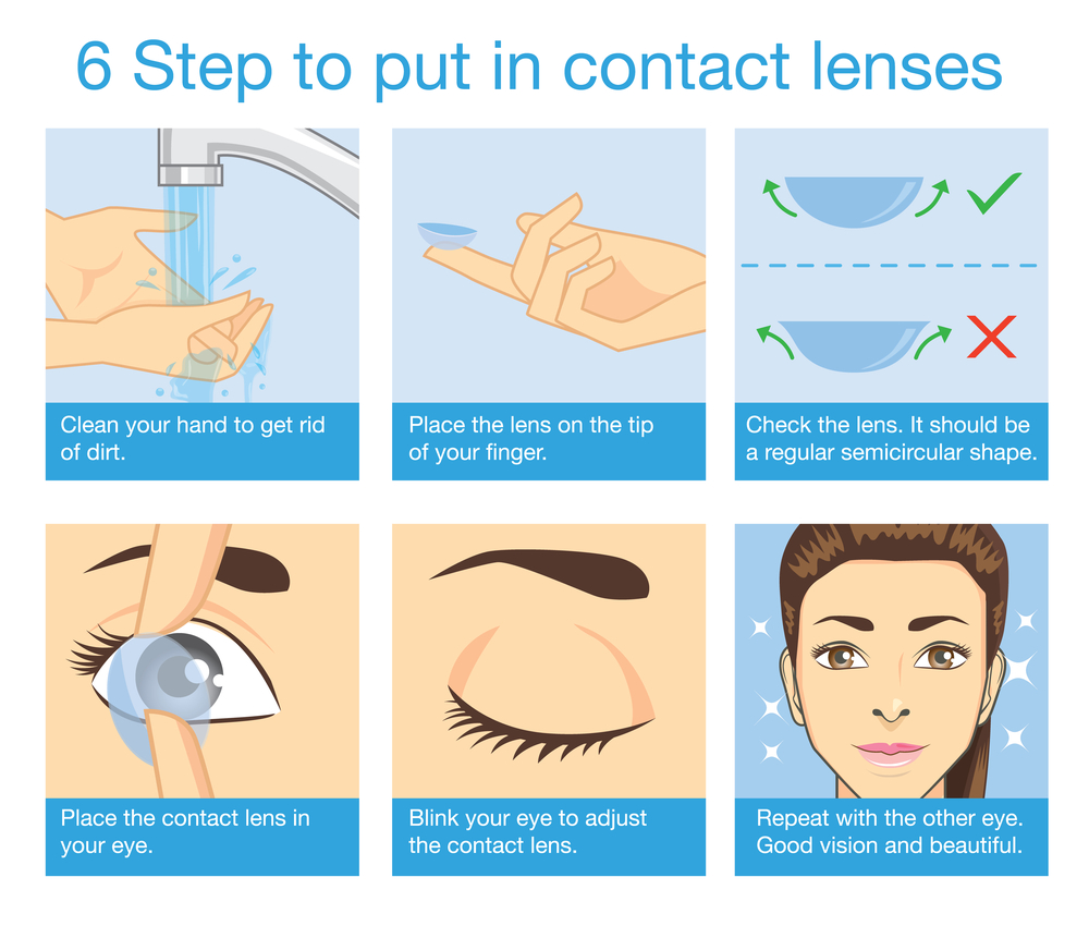 6 Steps to put in contact lens