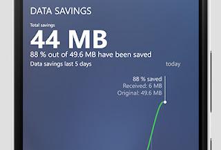 Tốn ít dữ liệu hơn