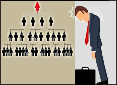 Why people get failure from network marketing? | কেন মানুষ Network Marketing-এ অসফল হয়?
