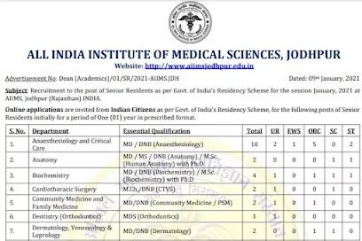 AIIMS Jodhpur Recruitment 2021