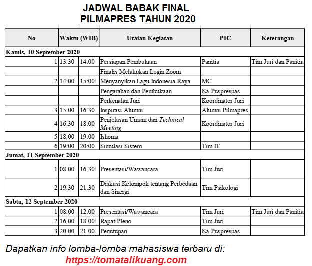 Jadwal Babak Final Pilmapres Tahun 2020 Tingkat Nasional