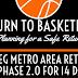 Winnipeg Metro Region Returning to Basketball Phase 2.0 for 14 Days in Light of New Orange Health Level