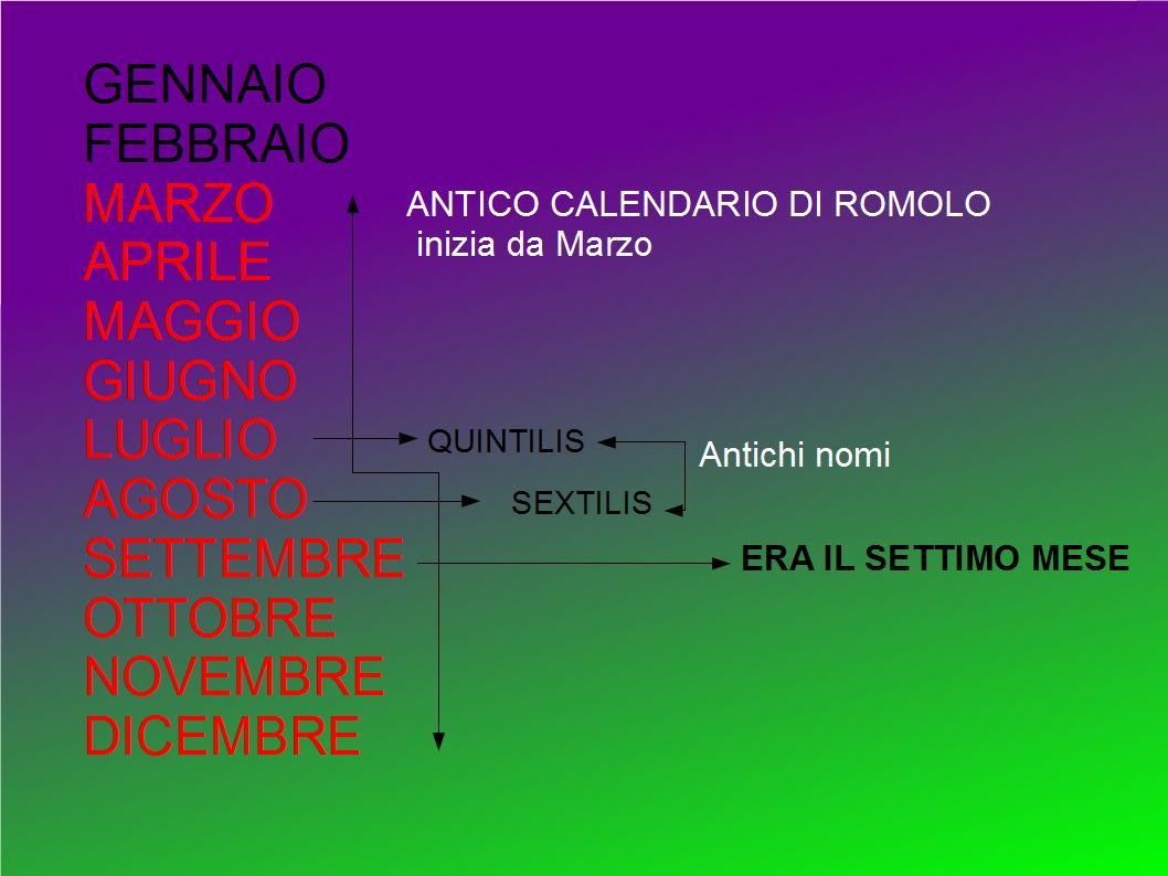 Calendario Romano.The School World Il Calendario Romano