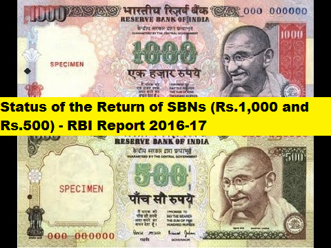 status-of-return-of-sbns-rs1000-and-rs-500-paramnews-rbi