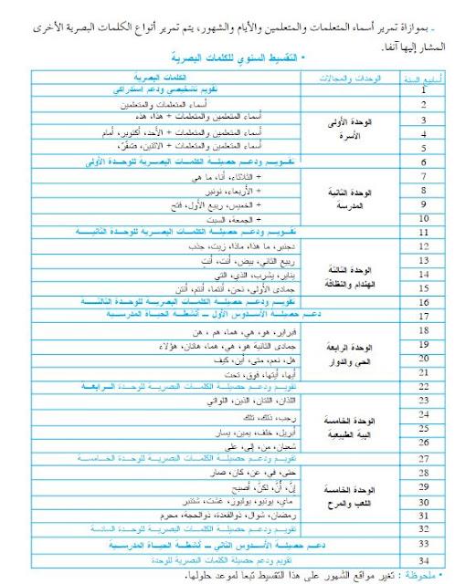 الكلمات البصرية مرجع المفيد في اللغة العربية السنة الأولى ابتدائي