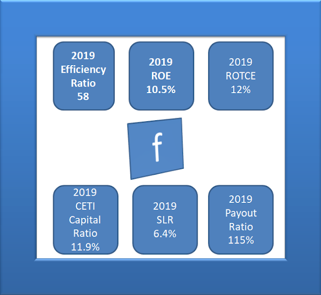 Everything about facebook earning release