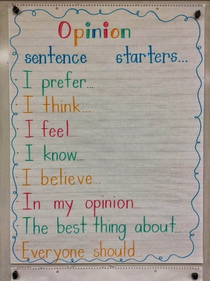 3rd grade opinion writing anchor papers