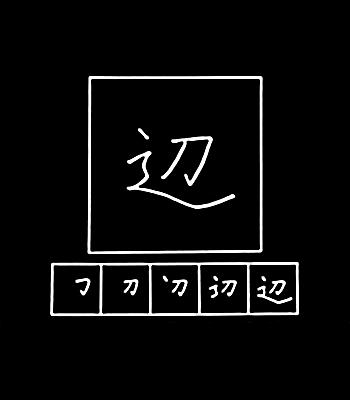 kanji lingkungan