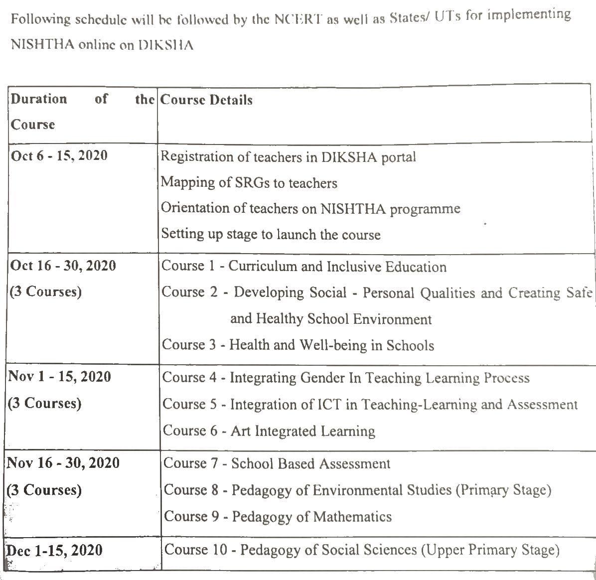 NISHTHA_New_Schedule