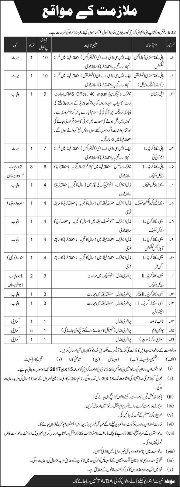 Jobs In 602 Regional Workshop EME Karachi 24 May 2017
