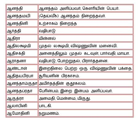 Tamil Baby Names Numerology Software Online 3