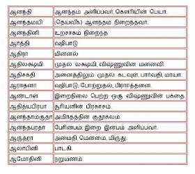 Meaning language tamil words tamil Basic Phrases