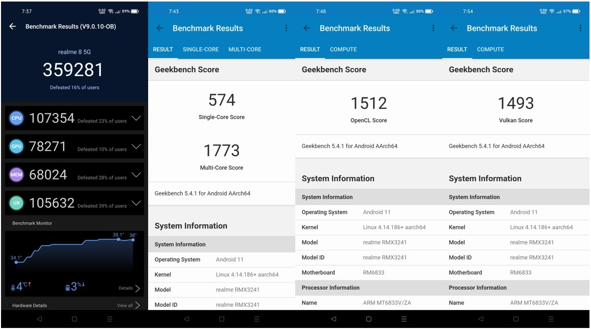realme 8 5G Antutu and Geekbench Benchmark Results
