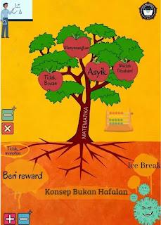 Poster Beri reward, bukan hafalan!