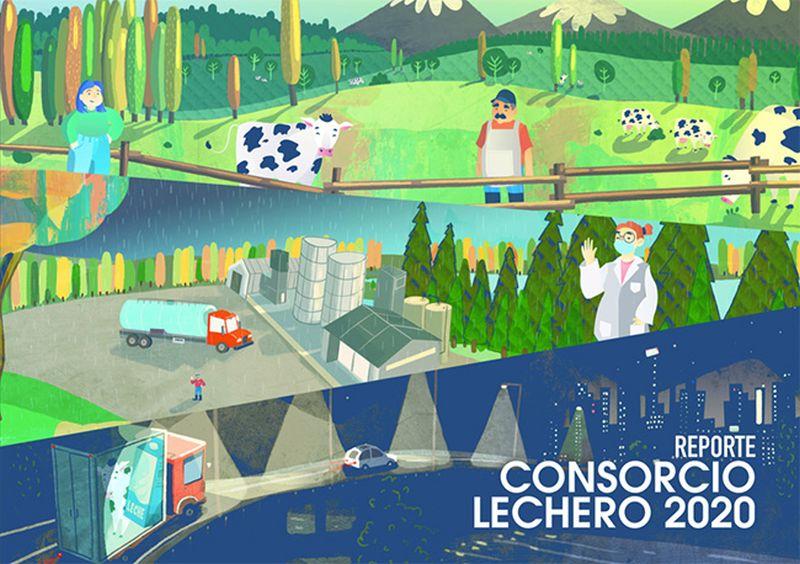 Consorcio Lechero presentó su Reporte 2020