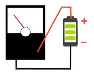 cara menggunakan multitester analog