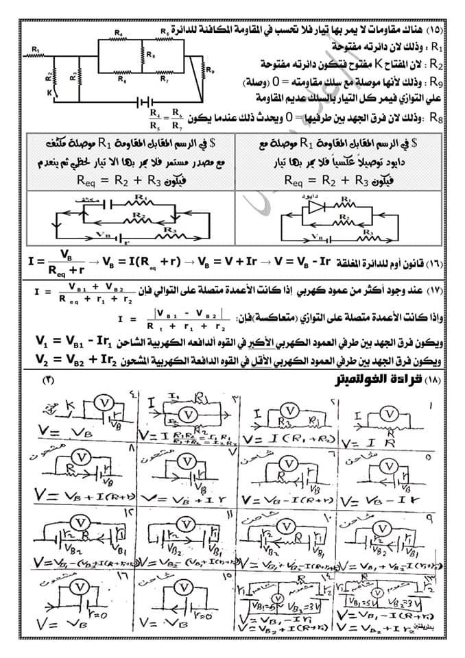 مراجعة فيزياء ثالثة ثانوي. كل القوانين بطريقة منظمة جداً كل فصل لوحده أ/ علاء رضوان 2