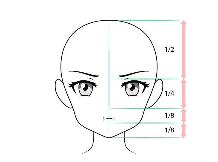 Anime cemberut wajah menggambar proporsi 3/4 tampilan