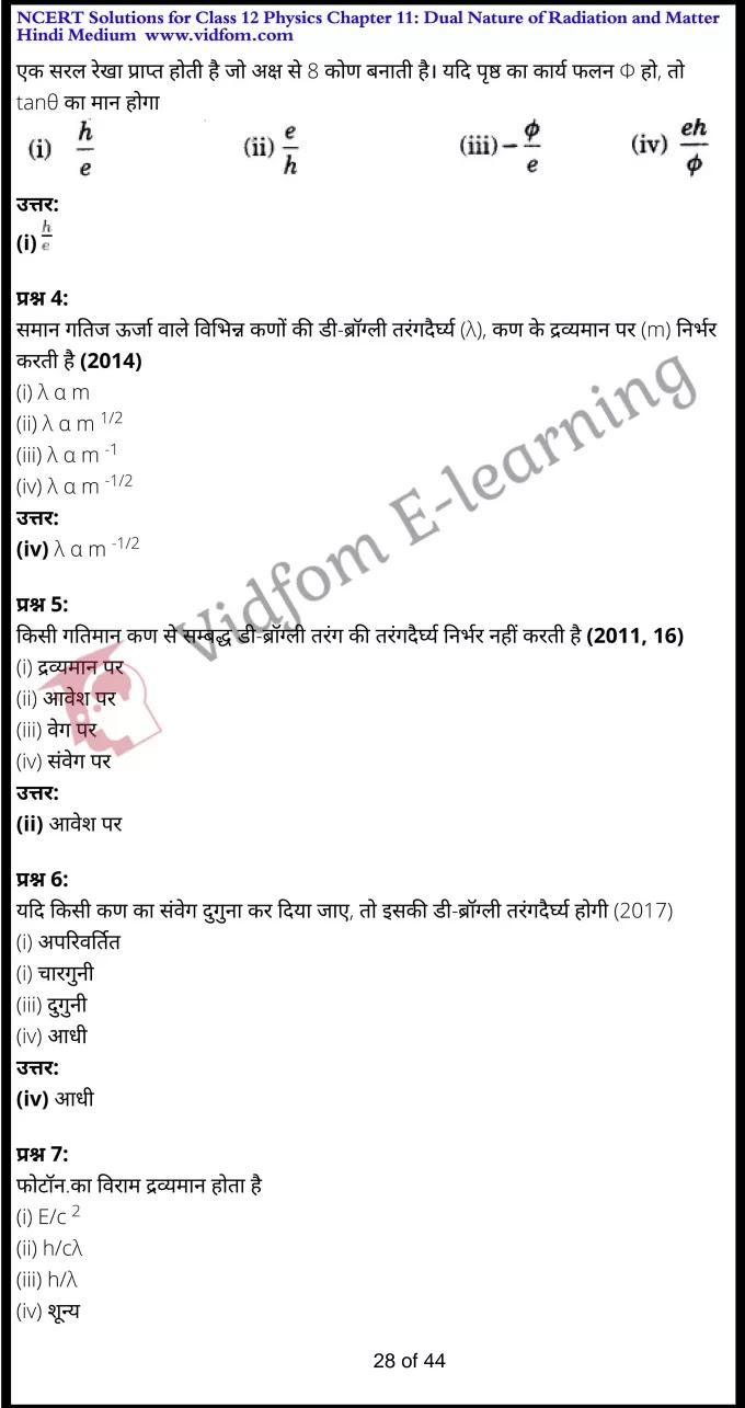 class 12 physics chapter 11 light hindi medium 28