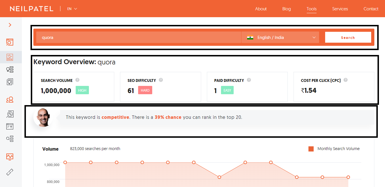 Neil Patel ka ubersuggest free seo tool in hindi