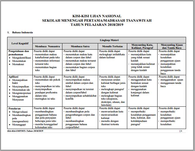 BEDAH KISI-KISI UN 2019 SMP/MTs MAPEL BAHASA INDONESIA ...