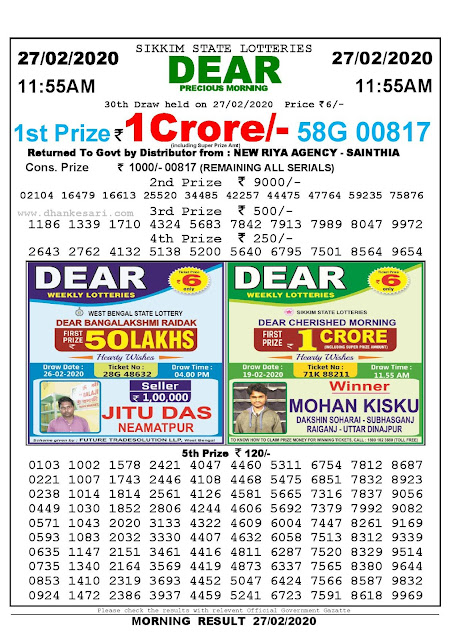 Sikkim State 27-02-2020 Lottery Sambad Result 1155 AM