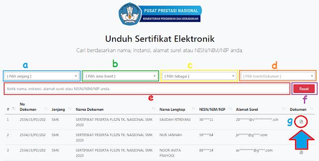 e-sertifikat lomba pusat prestasi nasional puspresnas kemendikbud ri tomatalikuang.com