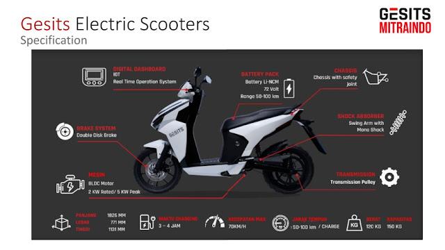 Spesifikasi Gesits Motor Listrik Rakitan Indonesia