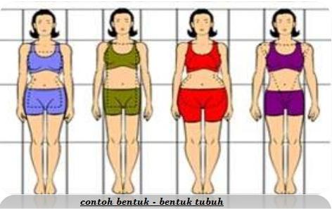 Konveksi Dan Semi Garment Tutorial Mudah Mengukur Badan