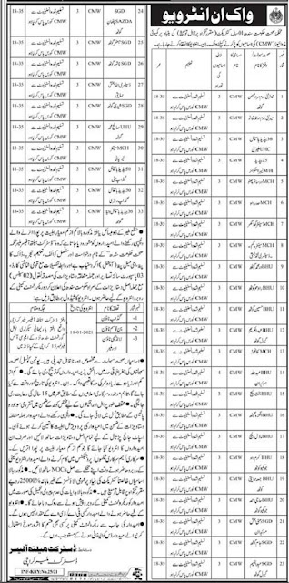health-department-sindh-community-mid-wife-jobs-2021-Advertisement-walk-in-interview