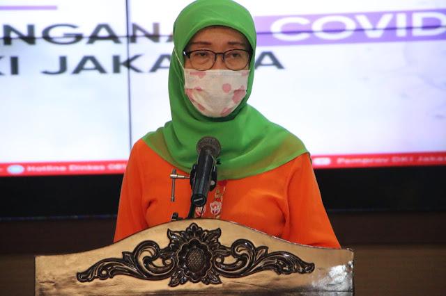 Update : 5.679 Orang Positif Corona di Jakarta dan 1.286 Orang Dinyatakan Sembuh