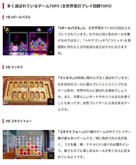 【遊戲】大人世界的瑪利歐派對《世界遊戲大全 51》 - 「遊戲累積次數」依序為:6 連珠益智、播棋、四子棋