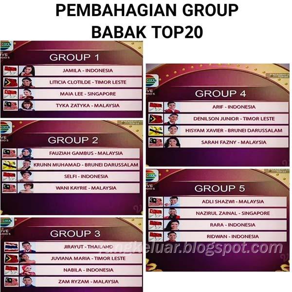 Pembagian Grup DA Asia 4 Top 20 Besar